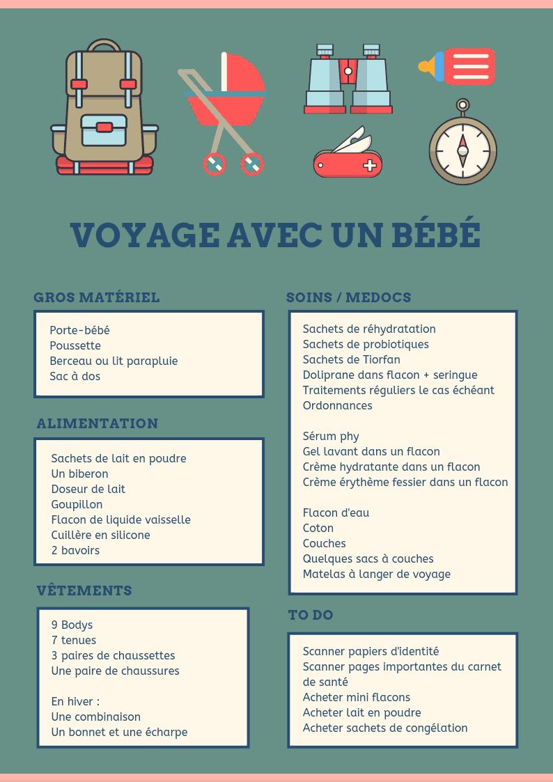 voyage-bebe-bagage-valise