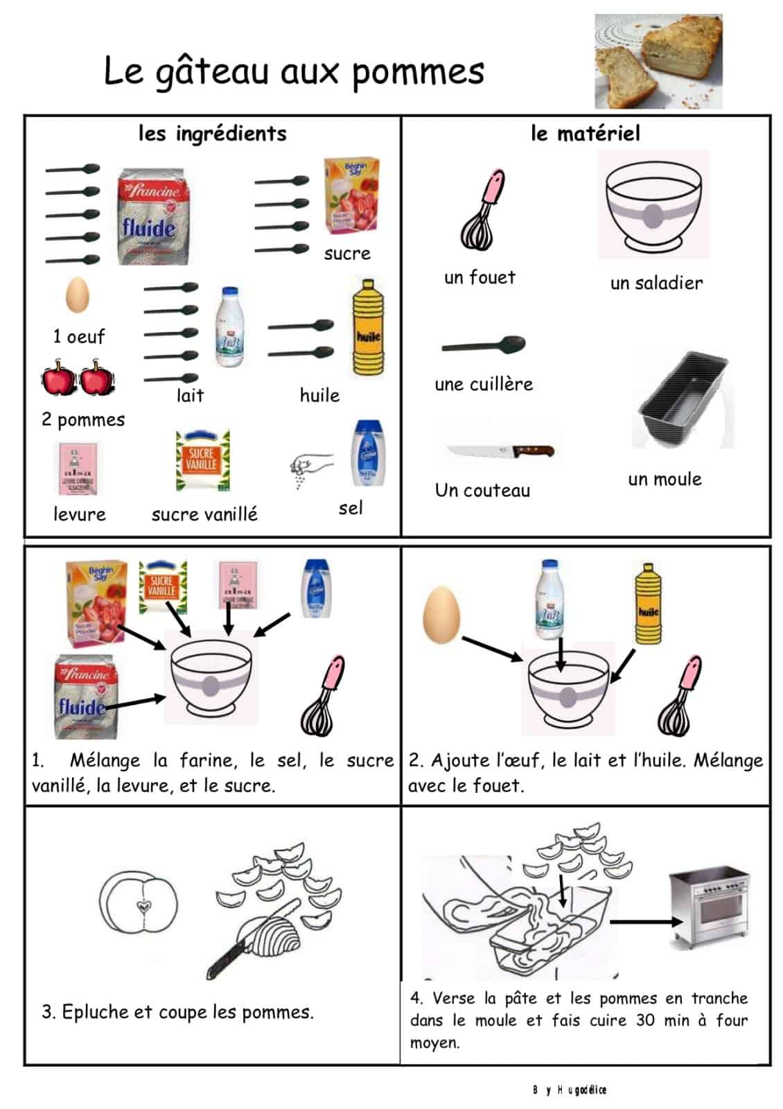 recettes-enfants cuisiner avec enfants
